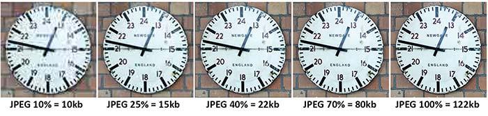 Image compression for websites