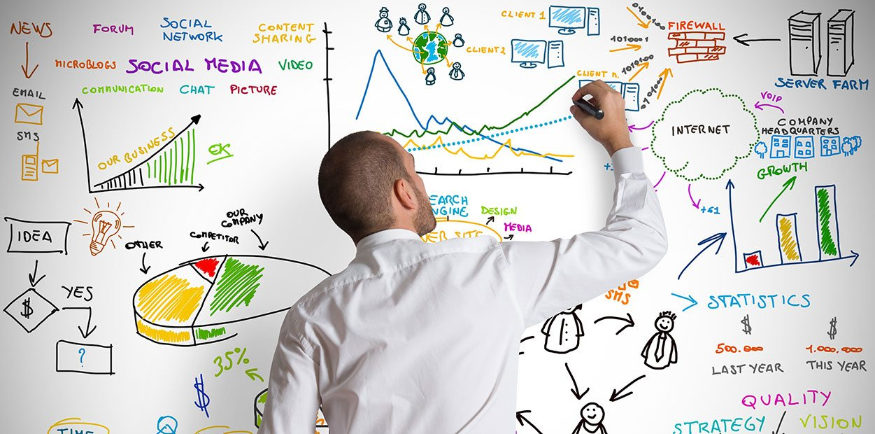 What a strategic digital marketing campaign can do to your website's traffic