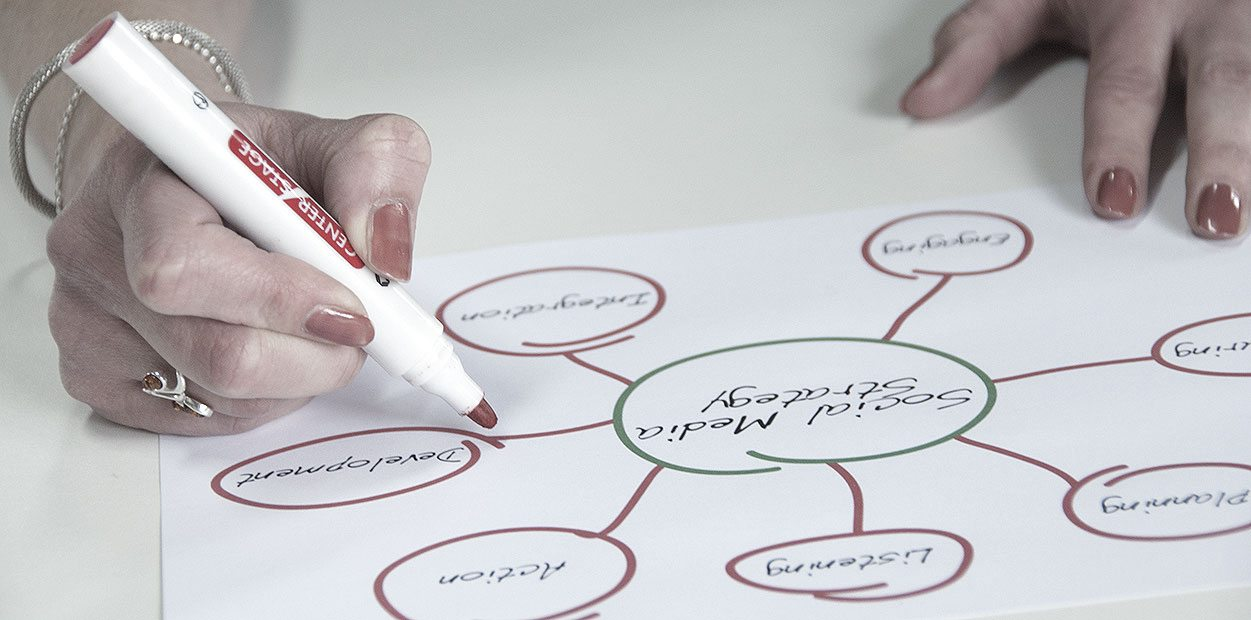 Five things to do when putting your marketing plan together